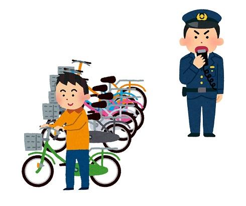 放置自転車看板