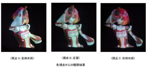 マクセル Glasses-free 3D-Display 立体像 ディスプレイ