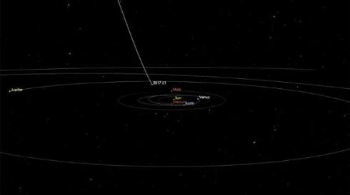 謎 天体 小惑星 彗星 通過 太陽系外