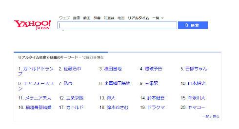 Yahoo!リアルタイム検索 AbemaTV「72時間ホンネテレビ」 香取慎吾 カトルド・トランプ