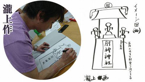 肘祭り ひじ祭り 肘神 神社 クラウドファンディング 建設 プロジェクト