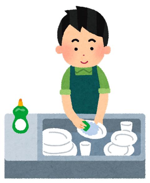 台所用洗剤の正しい使い方
