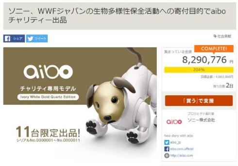 チャリティーオークション aibo ソニー WWFジャパン