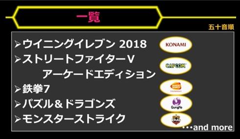 プロゲーマーのライセンス発行第1弾大会は「闘会議2018」 ウイイレ2018、スト5AE、鉄拳7、パズドラ、モンストが対象