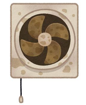 キッチンの換気扇に掃除に使える洗剤