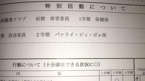 パリピ パァリイ・ピィ・ポォ 係 通知表