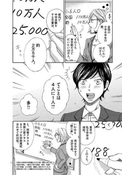 中学受験 漫画 二月の勝者 スピリッツ