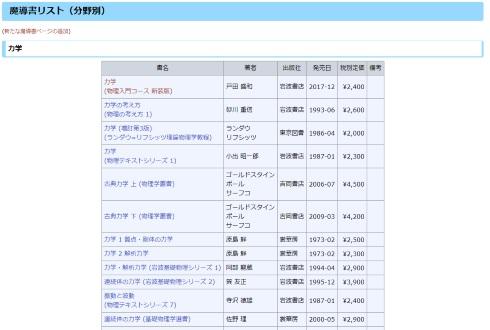 物理 攻略 wiki