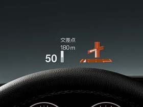 BMWヘッドアップ・ディスプレイ