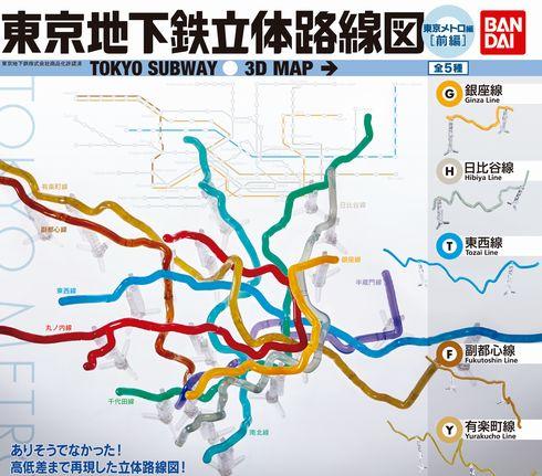 東京メトロ ガシャポン バンダイ カプセルトイ 地下鉄