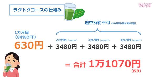 http://image.itmedia.co.jp/nl/articles/1802/01/nt_180205aojiru03.jpg