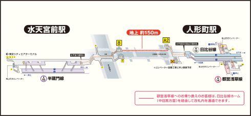 東京メトロ 乗換駅 都営地下鉄