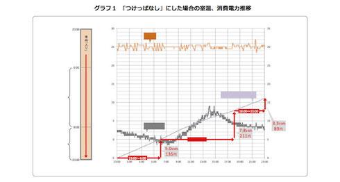 1枚目のグラフ