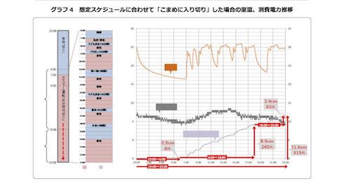 4枚目のグラフ