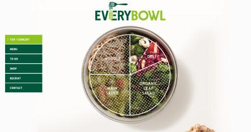 リンガーハットが新ブランド「EVERY BOWL」立ち上げ オリジナルヌードルをワンボウルでフォトジェニックに