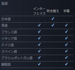 真・三國無双8 steam おま国 日本語 中国 字幕 UI