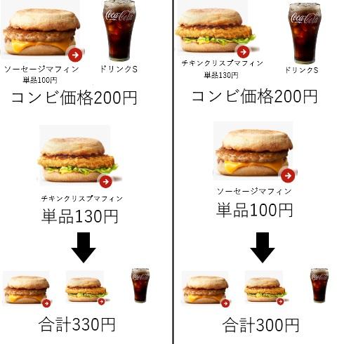 マクドナルド セット コンビ 価格