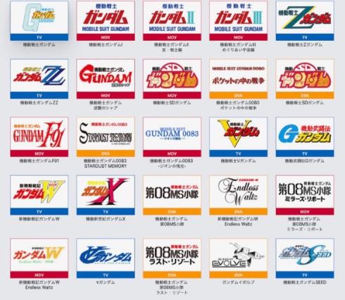 全ガンダム大投票 NHK 機動戦士ガンダム 56作品 モビルスーツ