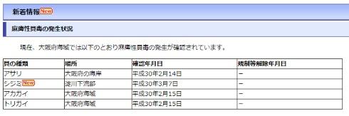 淀川 大阪府 貝毒 アサリ シジミ