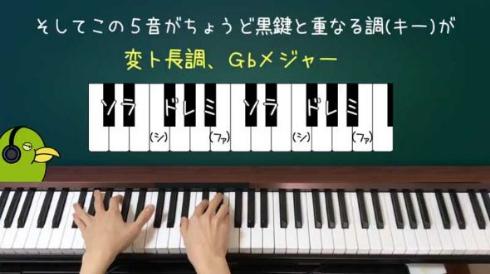 黒鍵だけ 適当に弾いても曲っぽく聞こえる 伴奏 楽譜 ピアノ