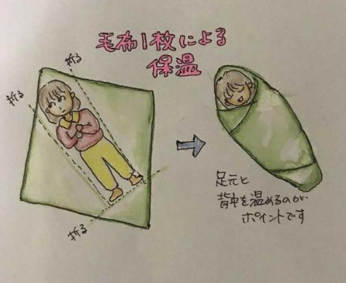 毛布 1枚 暖をとる 方法 救急 JRVC