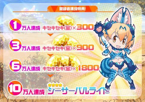 けものフレンズ FESTIVAL 新作 アプリ