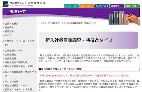日本生産性本部のホームページ