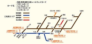 レールウェイカード2019年廃止 阪急電鉄、阪神電気鉄道、能勢電鉄、北大阪急行電鉄 ICOCA 2019年