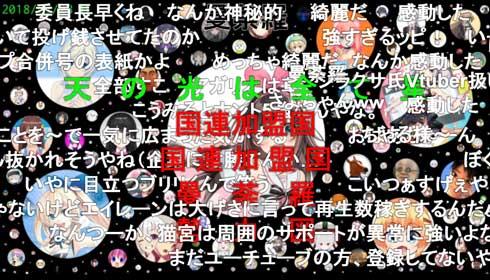 バーチャルYouTuber チャンネル登録者数 変化 アイコン ニコニコ動画 宇宙