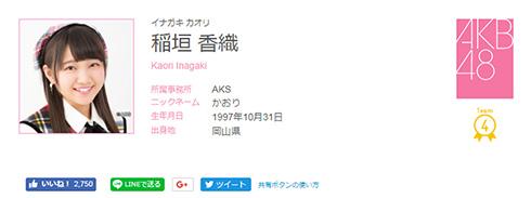AKB48 チーム4 稲垣香織 後頭部 骨折