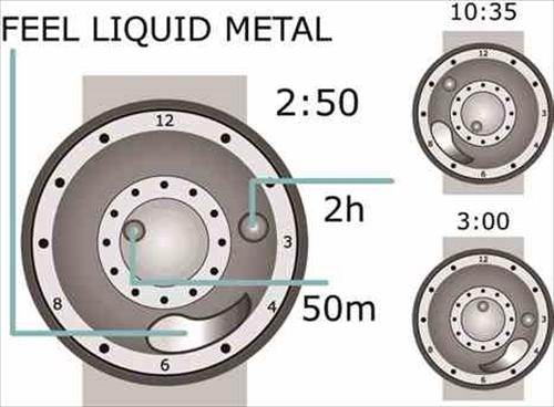 液体金属ウォッチ