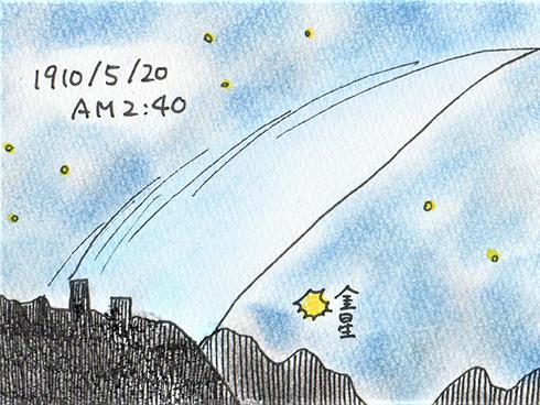 ハレー彗星 チューブ