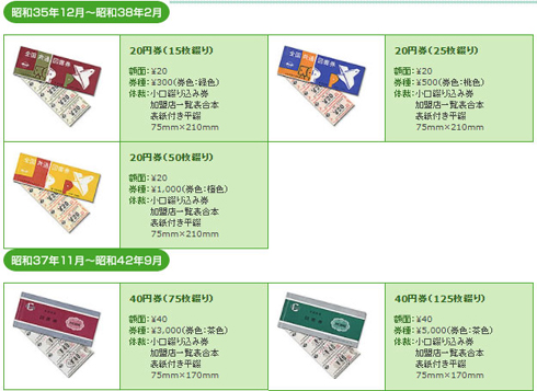 カード next 図書