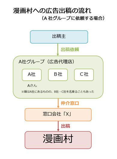 漫画村 MioMio Anitube サイトブロッキング