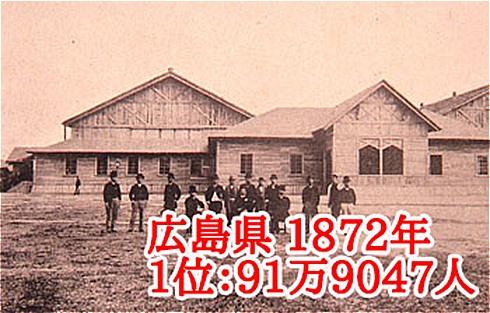 都道府県人口1位の変遷
