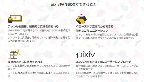 pixivFANBOX クリエイター 月額 支援 ファン