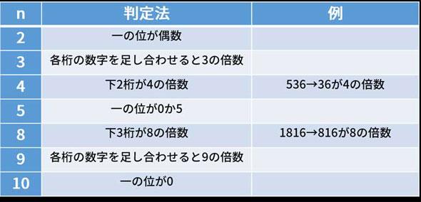 https://image.itmedia.co.jp/nl/articles/1805/04/qk_baisu01.jpg