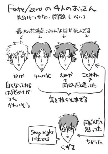 fate zero 衛宮切嗣 言峰綺礼 おっさん