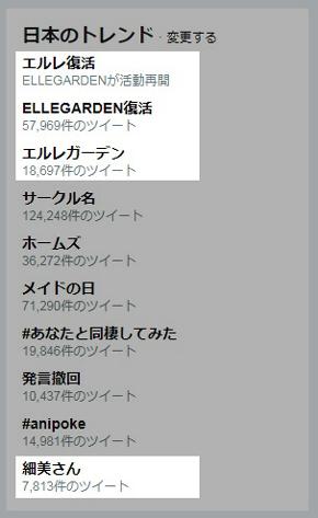 ELLEGARDEN バンド 復活 ライブ ツアー