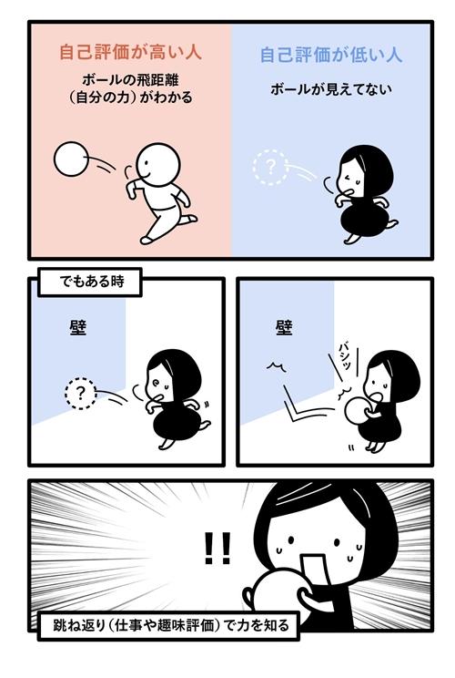 「自己評価が低い人」の心理を「ボールの飛距離(自分の力)」で表した漫画に「分かる」「完全に自分」の声