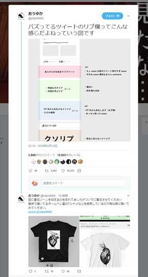 Twitter バズ ツイート リプ欄 図