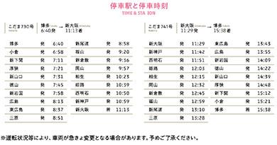 ハローキティ新幹線 500系 JR西日本 博多発 キティちゃん エヴァ新幹線