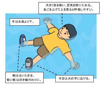 子ども 事故 海 川 プール 夏 浮いて待て 注意喚起