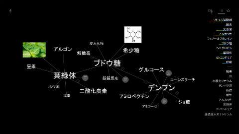 AIアシスタント Josyu