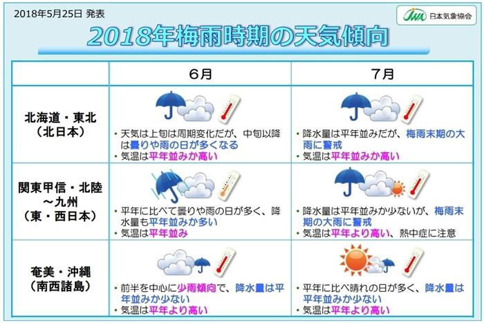 九州南部が梅雨入りか 2018年の梅雨は平年並みか平年より早く、気温も平年並か平年以上