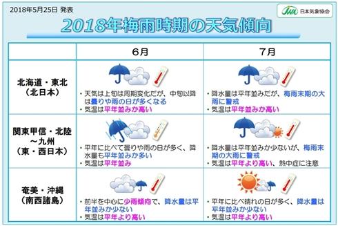 2018年の梅雨は平年並みか平年より早い見込み 気温も平年並か平年以上
