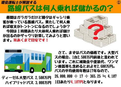 路線バス 損益分岐 計算 何人乗ればもうかる 現役運転士 解説