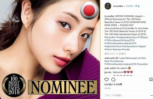 石原さとみ 2018 最も美しい顔100人 TC Candler ノミネート 結果 日本人