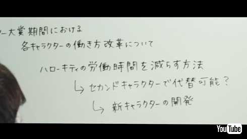 シナモロール サンリオキャラクター大賞 2018年 YOSHIKITTY
