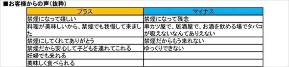 串カツ田中禁煙化
